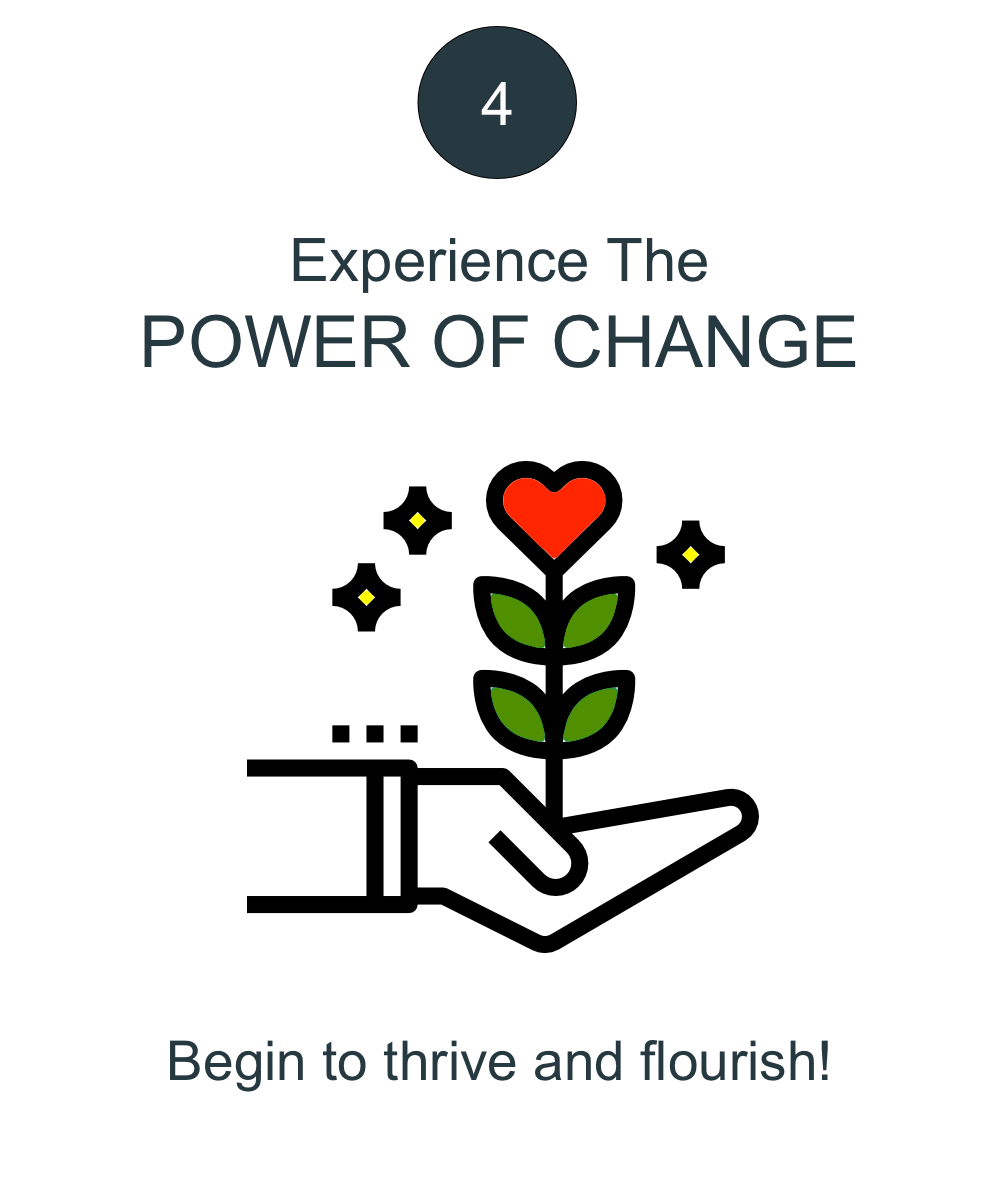 Experience the power of change